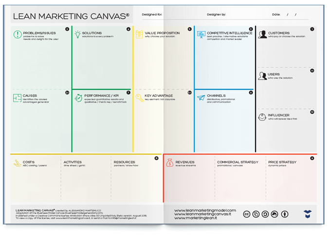 Lean-Marketing-Canvas
